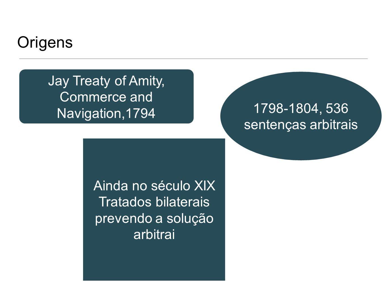 Origens Jay Treaty of Amity, Commerce and Navigation,1794 1798-1804, 536 sentenças arbitrais Ainda no século XIX Tratados bilaterais prevendo a soluçã