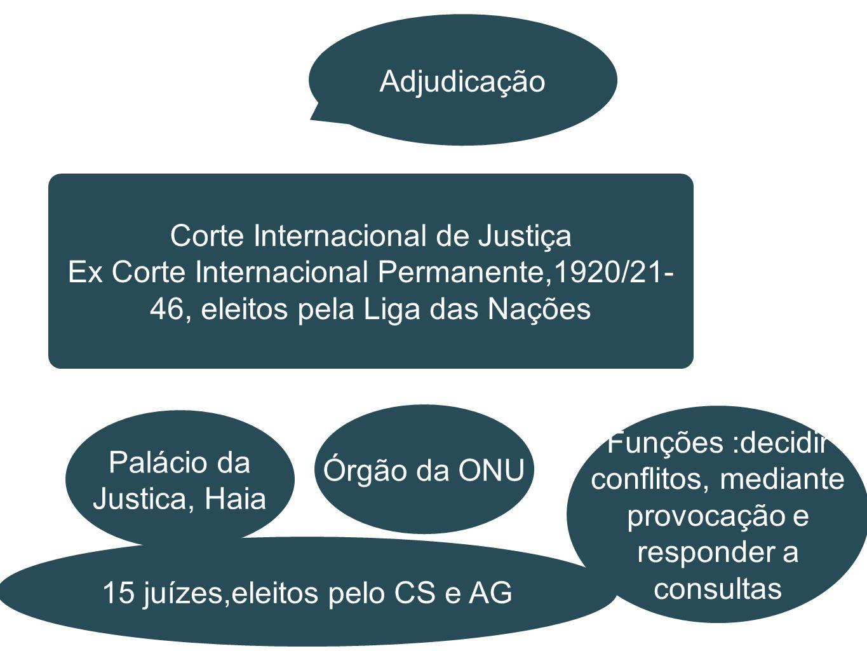 Adjudicação Corte Internacional de Justiça Ex Corte Internacional Permanente,1920/21- 46, eleitos pela Liga das Nações Palácio da Justica, Haia Órgão