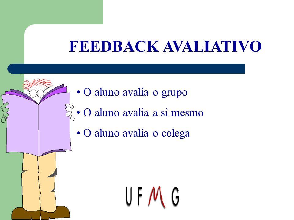 FEEDBACK AVALIATIVO O aluno avalia o grupo O aluno avalia a si mesmo O aluno avalia o colega