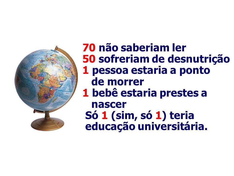 70 não saberiam ler 50 sofreriam de desnutrição 1 pessoa estaria a ponto de morrer 1 bebê estaria prestes a nascer Só 1 (sim, só 1) teria educação uni