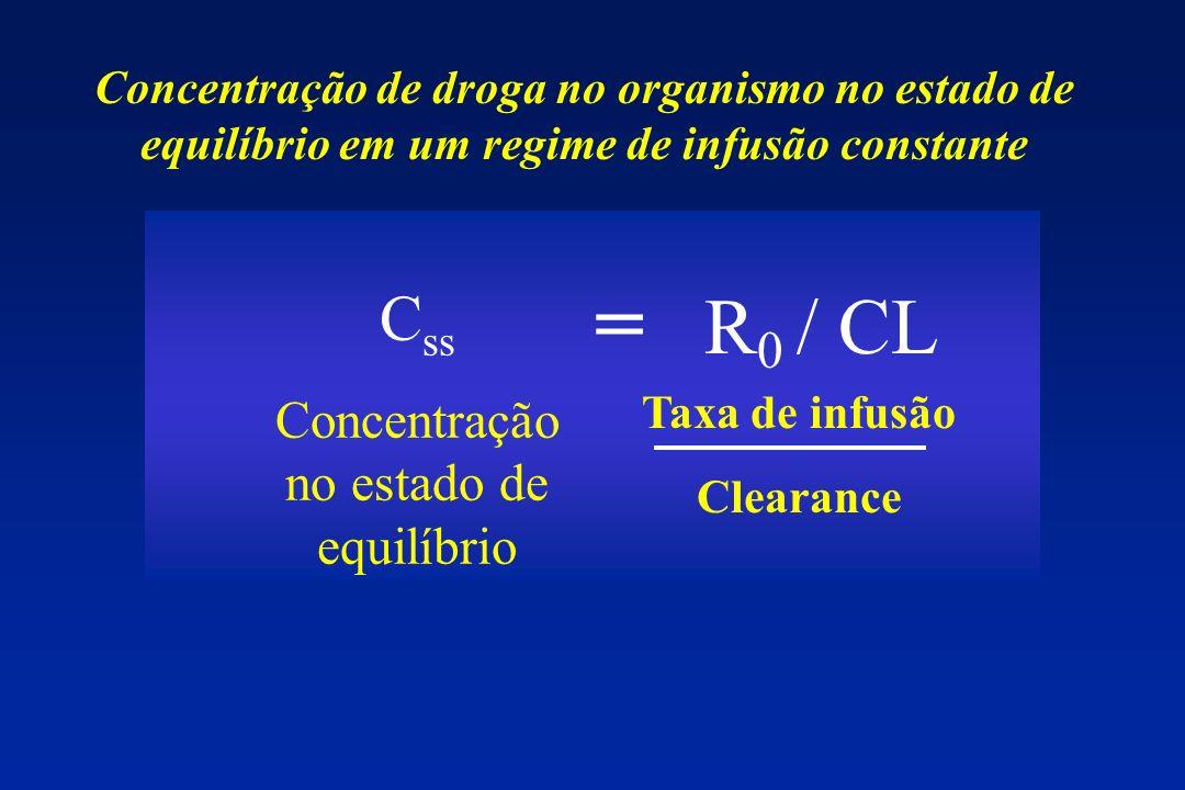 C ss Concentração no estado de equilíbrio Taxa de infusão Clearance = R 0 / CL Concentração de droga no organismo no estado de equilíbrio em um regime