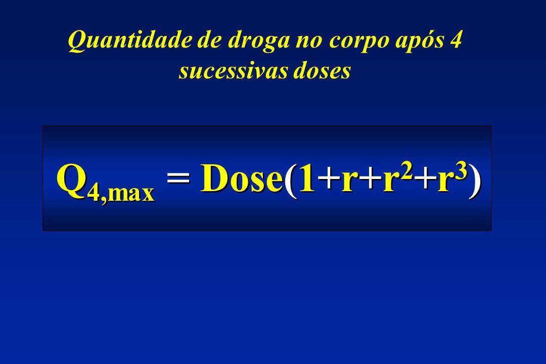 Q 4,max = Dose(1+r+r 2 +r 3 ) Quantidade de droga no corpo após 4 sucessivas doses