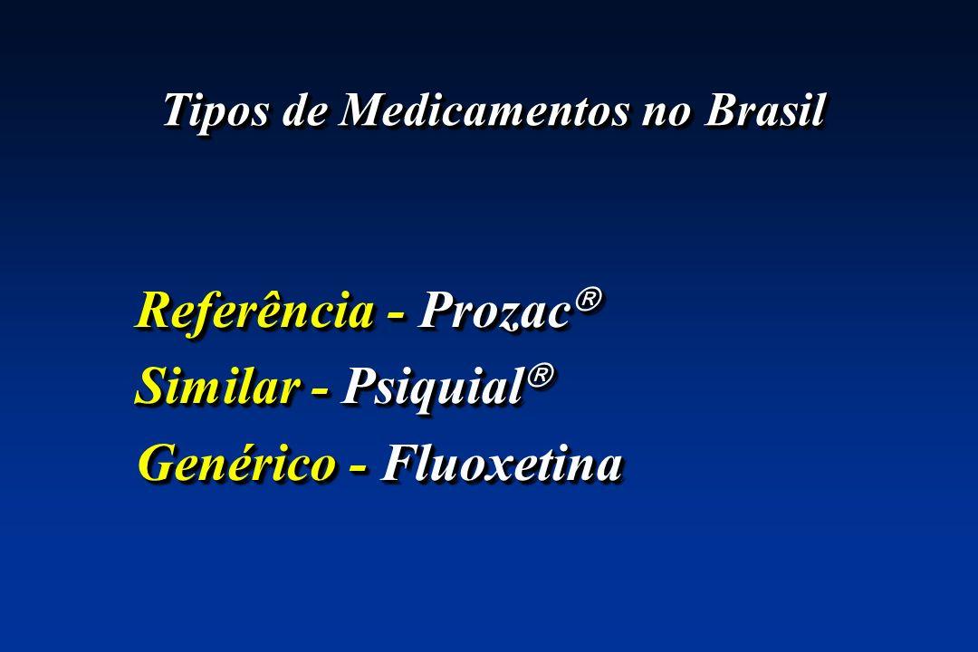 Tipos de Medicamentos no Brasil Referência - Prozac Referência - Prozac Similar - Psiquial Similar - Psiquial Genérico - Fluoxetina Referência - Proza
