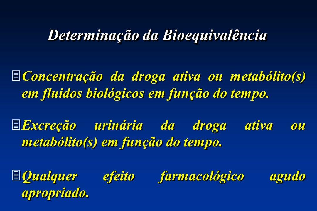 Determinação da Bioequivalência 3Concentração da droga ativa ou metabólito(s) em fluidos biológicos em função do tempo. 3Excreção urinária da droga at