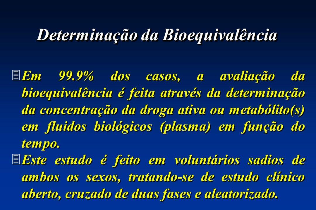 Determinação da Bioequivalência 3Em 99.9% dos casos, a avaliação da bioequivalência é feita através da determinação da concentração da droga ativa ou