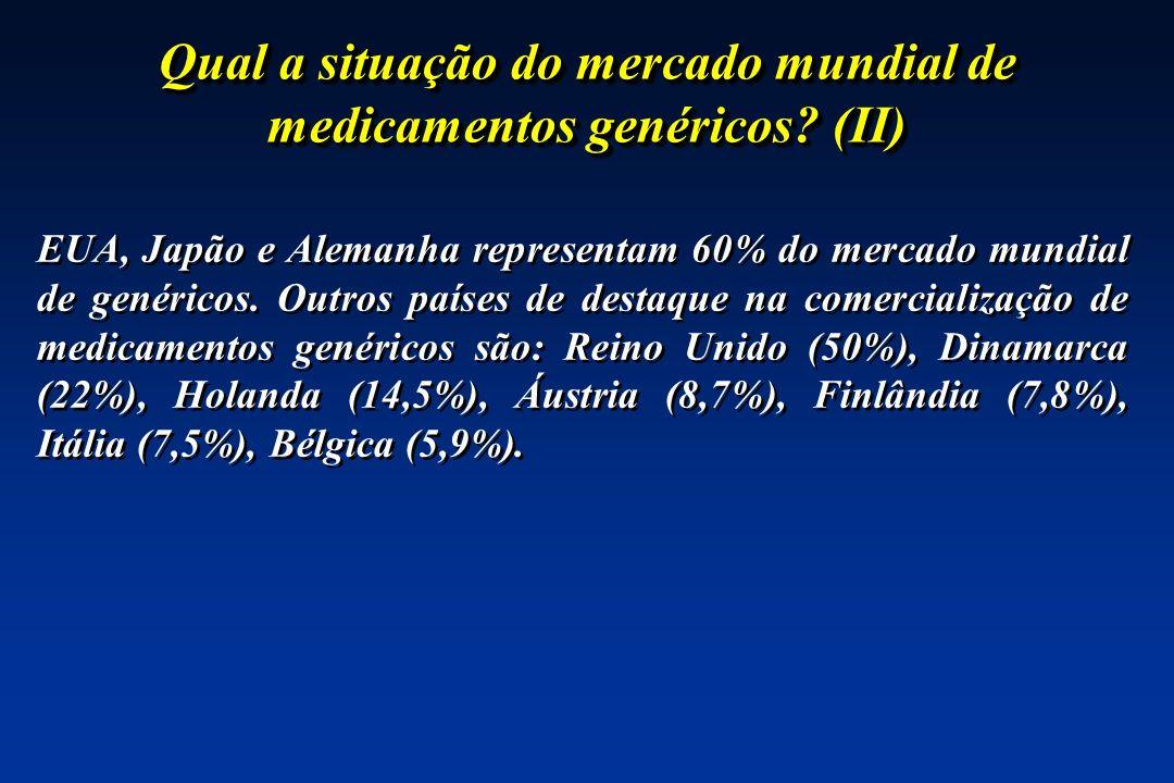 Qual a situação do mercado mundial de medicamentos genéricos? (II) EUA, Japão e Alemanha representam 60% do mercado mundial de genéricos. Outros paíse
