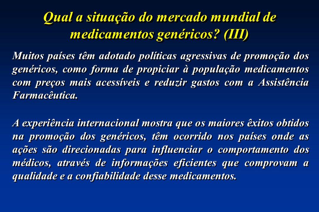 Qual a situação do mercado mundial de medicamentos genéricos? (III) Muitos países têm adotado políticas agressivas de promoção dos genéricos, como for