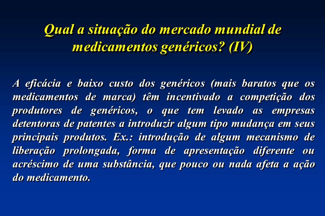 Qual a situação do mercado mundial de medicamentos genéricos? (IV) A eficácia e baixo custo dos genéricos (mais baratos que os medicamentos de marca)