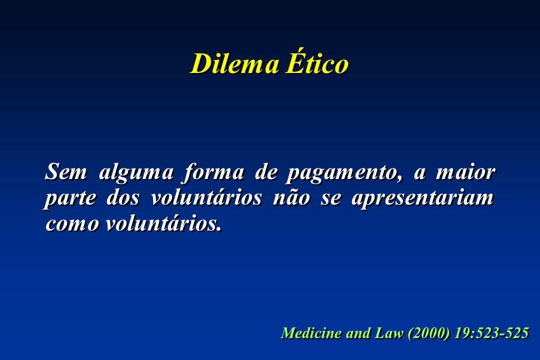 Dilema Ético Sem alguma forma de pagamento, a maior parte dos voluntários não se apresentariam como voluntários. Medicine and Law (2000) 19:523-525