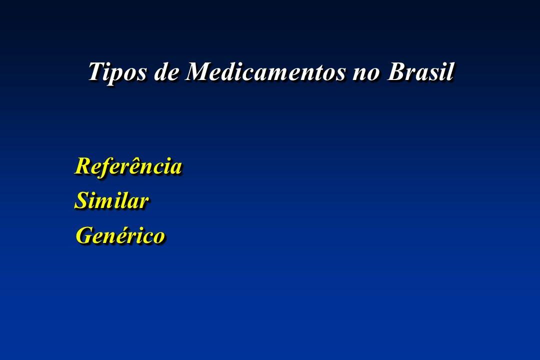 Jornal do CFM, setembro/95 Voluntários de pesquisas podem ser pagos Parecer elaborado em 1994 por: Adib Jatene (ANM) Nelcivone Melo (CFM) Oswaldo Ramos (AMB) Walderez Tomaini (Procon-SP) Elisaldo Carlini (CNS)