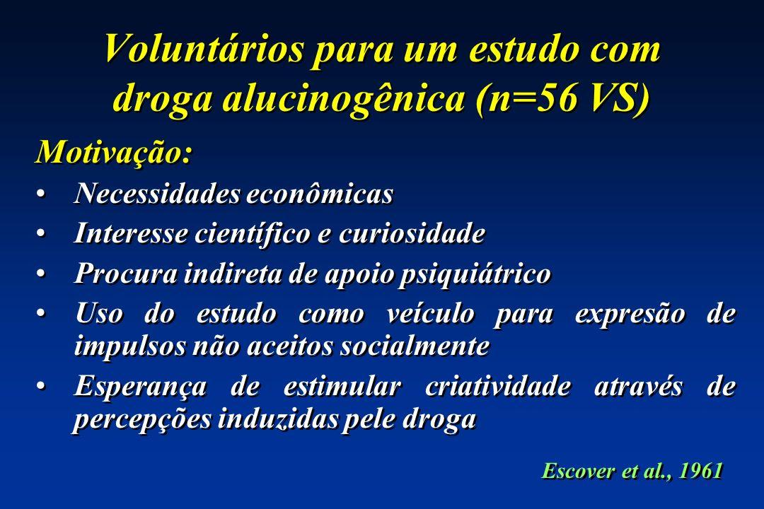 Voluntários para um estudo com droga alucinogênica (n=56 VS) Motivação: Necessidades econômicas Interesse científico e curiosidade Procura indireta de