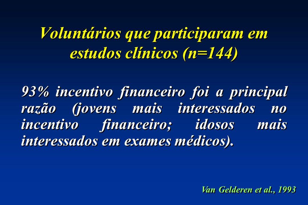 Voluntários que participaram em estudos clínicos (n=144) 93% incentivo financeiro foi a principal razão (jovens mais interessados no incentivo finance