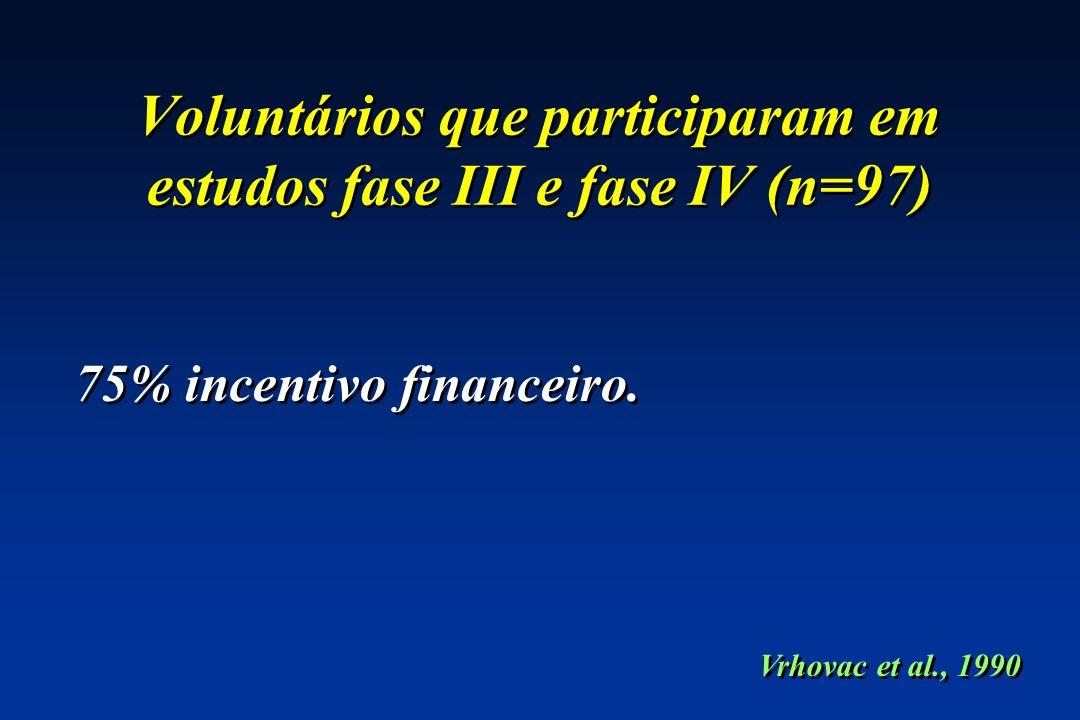 Voluntários que participaram em estudos fase III e fase IV (n=97) 75% incentivo financeiro. Vrhovac et al., 1990