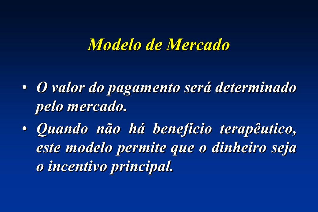 Modelo de Mercado O valor do pagamento será determinado pelo mercado. Quando não há benefício terapêutico, este modelo permite que o dinheiro seja o i