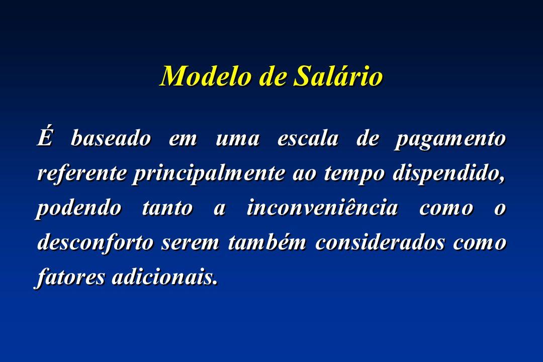 Modelo de Salário É baseado em uma escala de pagamento referente principalmente ao tempo dispendido, podendo tanto a inconveniência como o desconforto