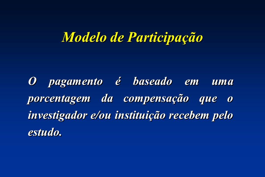 Modelo de Participação O pagamento é baseado em uma porcentagem da compensação que o investigador e/ou instituição recebem pelo estudo.