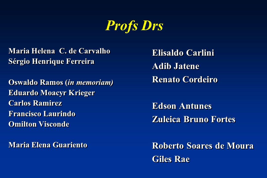 Profs Drs Maria Helena C. de Carvalho Sérgio Henrique Ferreira Oswaldo Ramos (in memoriam) Eduardo Moacyr Krieger Carlos Ramirez Francisco Laurindo Om