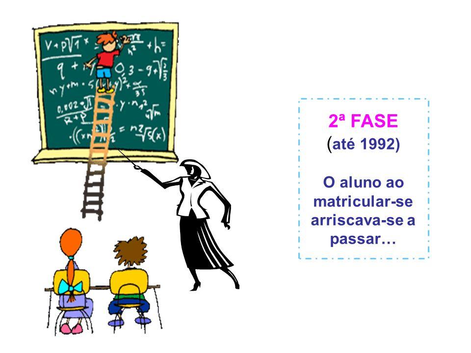 1ª fase (antes de 1974) O aluno ao matricular-se ficava automaticamente chumbado. Teria de provar o contrário ao professor…