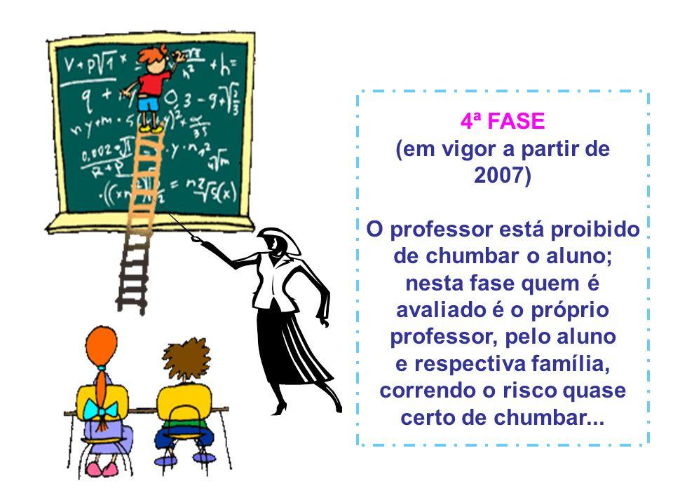 3ª FASE (actual) O aluno ao matricular-se já transitou automaticamente de ano, salvo casos muito excepcionais e devidamente documentados pelo professo