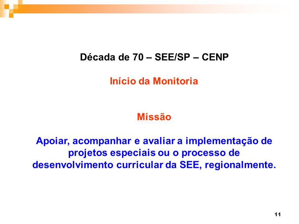 11 Década de 70 – SEE/SP – CENP Início da Monitoria Missão Apoiar, acompanhar e avaliar a implementação de projetos especiais ou o processo de desenvo