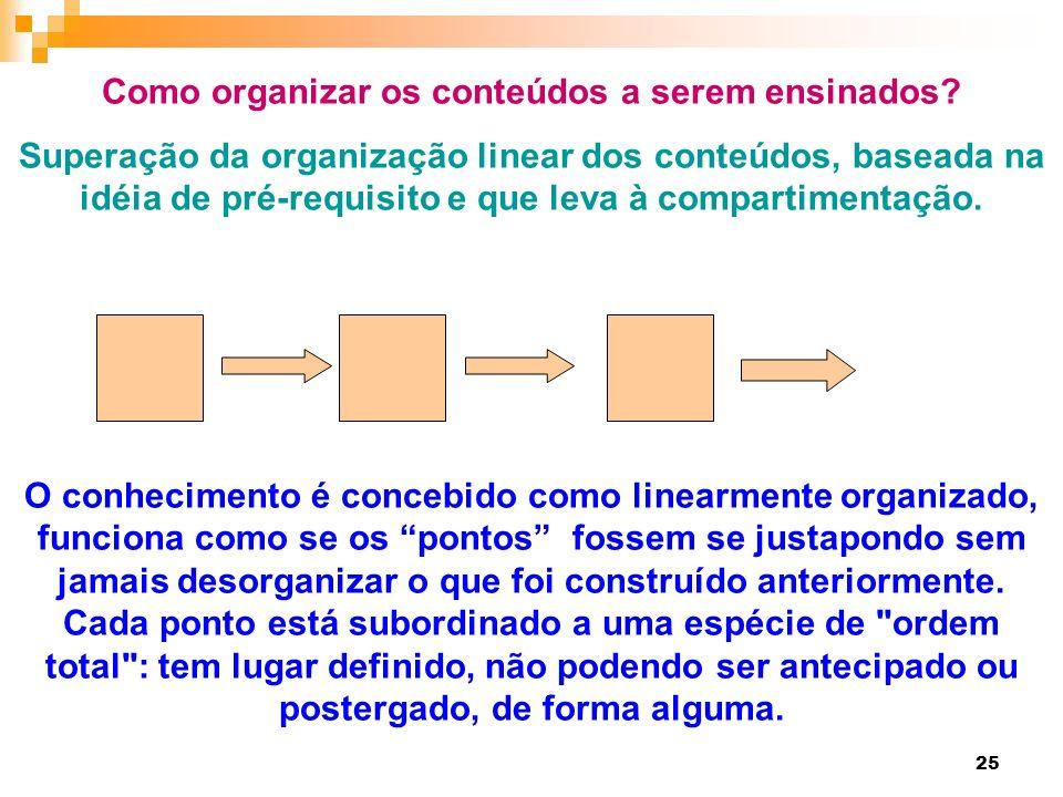 25 Como organizar os conteúdos a serem ensinados? Superação da organização linear dos conteúdos, baseada na idéia de pré-requisito e que leva à compar