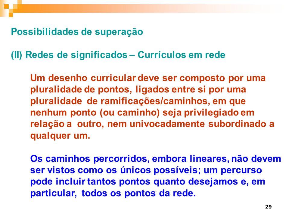 29 Possibilidades de superação (II) Redes de significados – Currículos em rede Um desenho curricular deve ser composto por uma pluralidade de pontos,