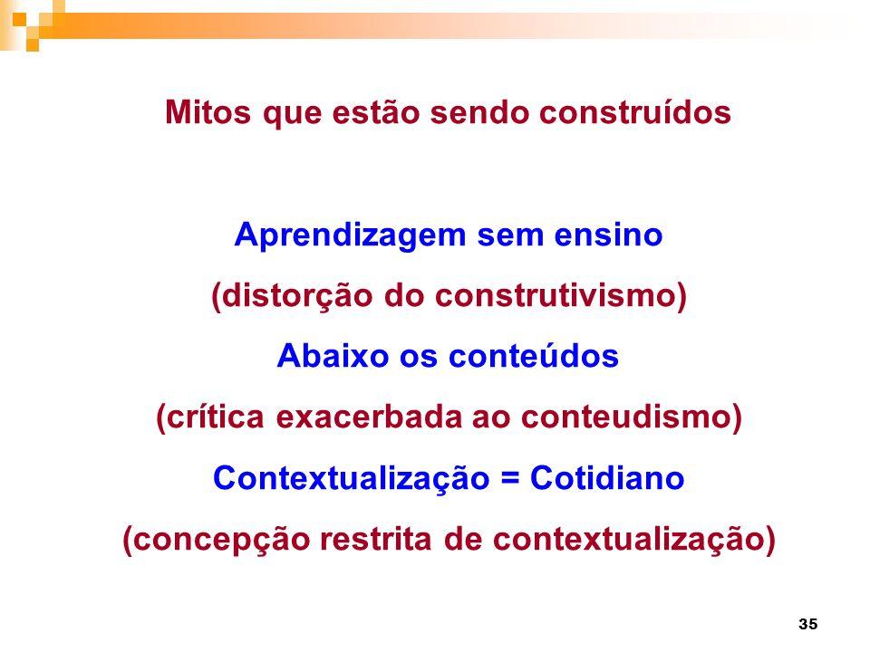 35 Mitos que estão sendo construídos Aprendizagem sem ensino (distorção do construtivismo) Abaixo os conteúdos (crítica exacerbada ao conteudismo) Con