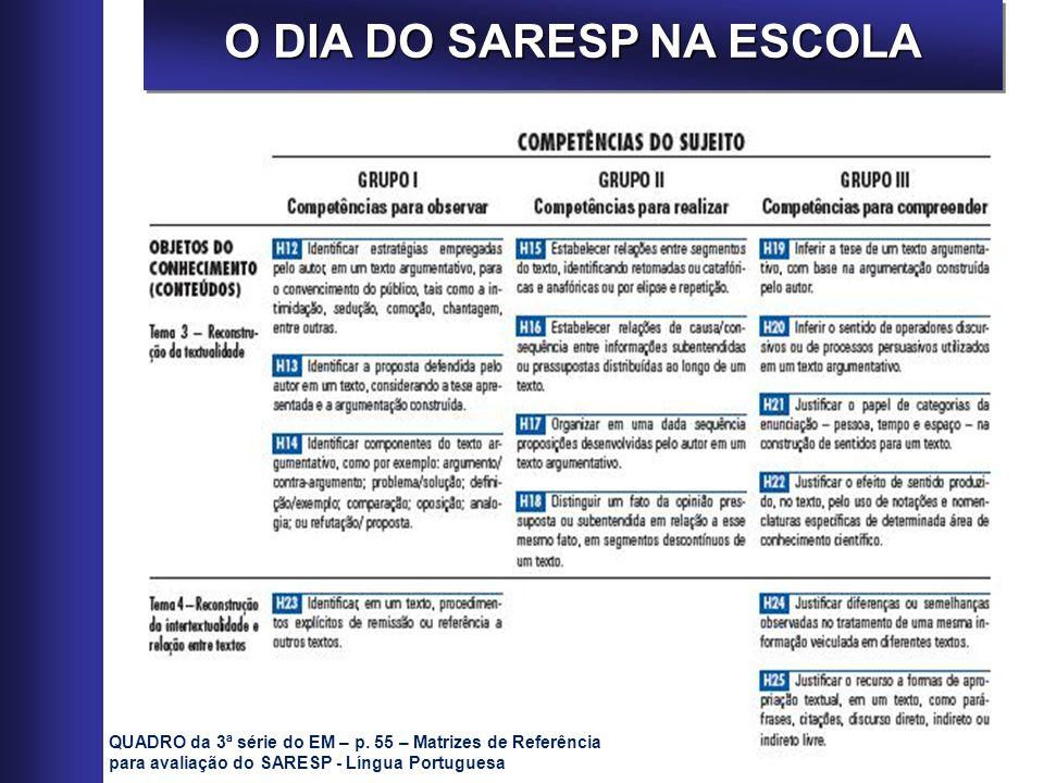 O DIA DO SARESP NA ESCOLA QUADRO da 3ª série do EM – p. 55 – Matrizes de Referência para avaliação do SARESP - Língua Portuguesa