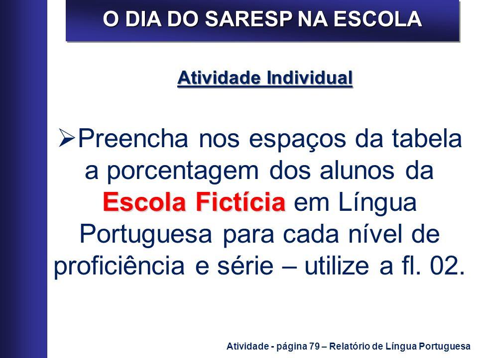 O DIA DO SARESP NA ESCOLA Atividade - página 79 – Relatório de Língua Portuguesa NÍVEIS4ª EF6ª EF8ª EF3ª EM ABAIXO DO BÁSICO < 150 ___________ <175 ___________ <200 ___________ <250 ___________ BÁSICO Entre 150 e 200 ___________ Entre 175 e 225 __________ Entre 200 e 275 ___________ Entre 250 e 300 ___________ ADEQUADO Entre 200 e 250 ___________ Entre 225 e 275 ___________ Entre 275 e 325 ___________ Entre 300 e 375 ___________ AVANÇADO Acima de 250 ___________ Acima de 275 ___________ Acima de 325 ___________ Acima de 375 ___________ 21,217,6 34,1 62,6 33,9 37,617,627,1 7,12,3 39,0 Distribuição Percentual dos Alunos nos Níveis de Proficiência