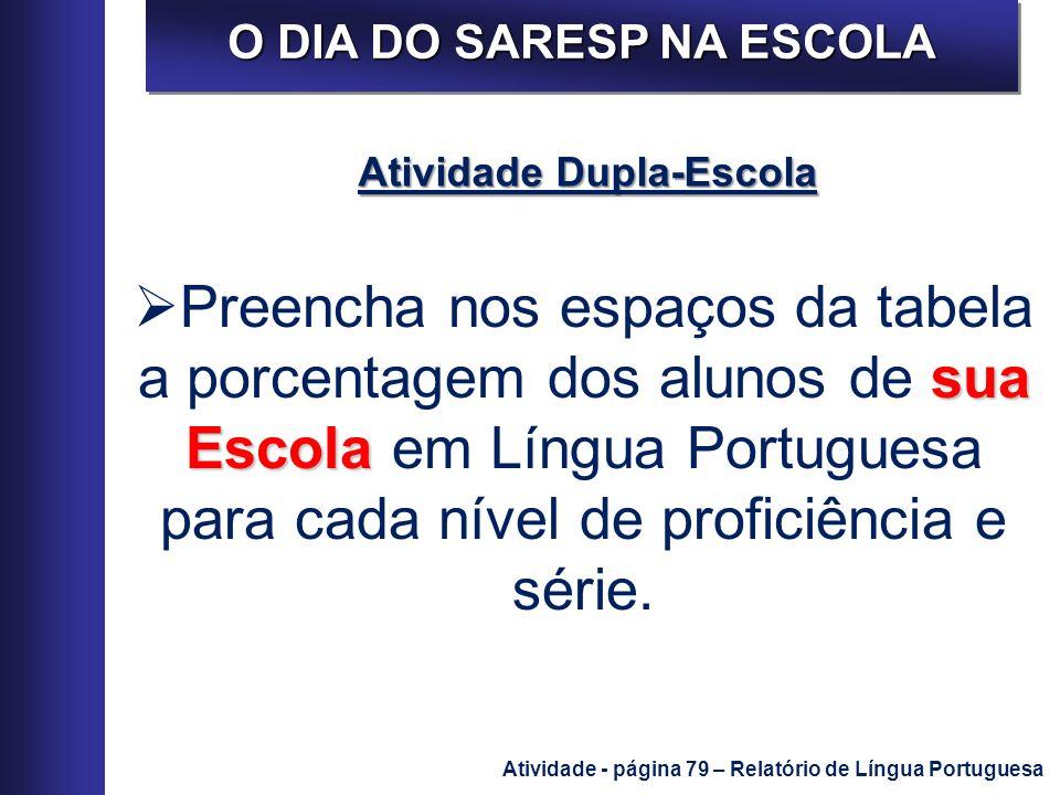 O DIA DO SARESP NA ESCOLA Atividade Dupla-Escola sua Escola Preencha nos espaços da tabela a porcentagem dos alunos de sua Escola em Língua Portuguesa