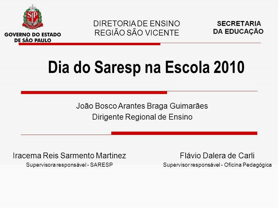 Maria Inês Fini Slide 2 SARESP Sistema de Avaliação do Rendimento Escolar do Estado de São Paulo Maria Inês Fini Dia do Saresp na Escola 2010 Supervisora: Iracema Reis Sarmento Martinez