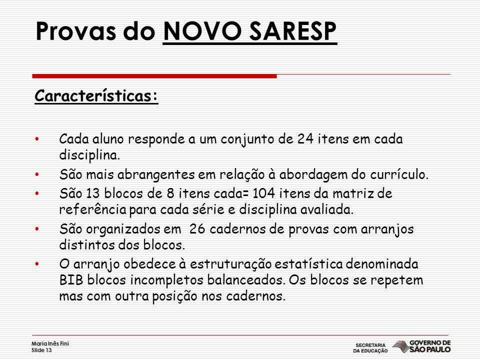 Maria Inês Fini Slide 13 Provas do NOVO SARESP Características: Cada aluno responde a um conjunto de 24 itens em cada disciplina. São mais abrangentes
