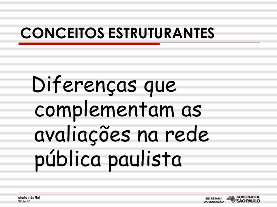 Maria Inês Fini Slide 17 CONCEITOS ESTRUTURANTES Diferenças que complementam as avaliações na rede pública paulista