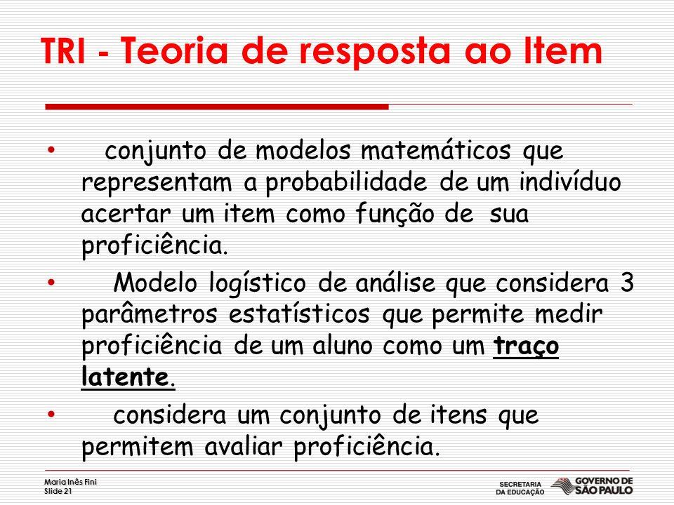 Maria Inês Fini Slide 21 TRI - Teoria de resposta ao Item conjunto de modelos matemáticos que representam a probabilidade de um indivíduo acertar um i