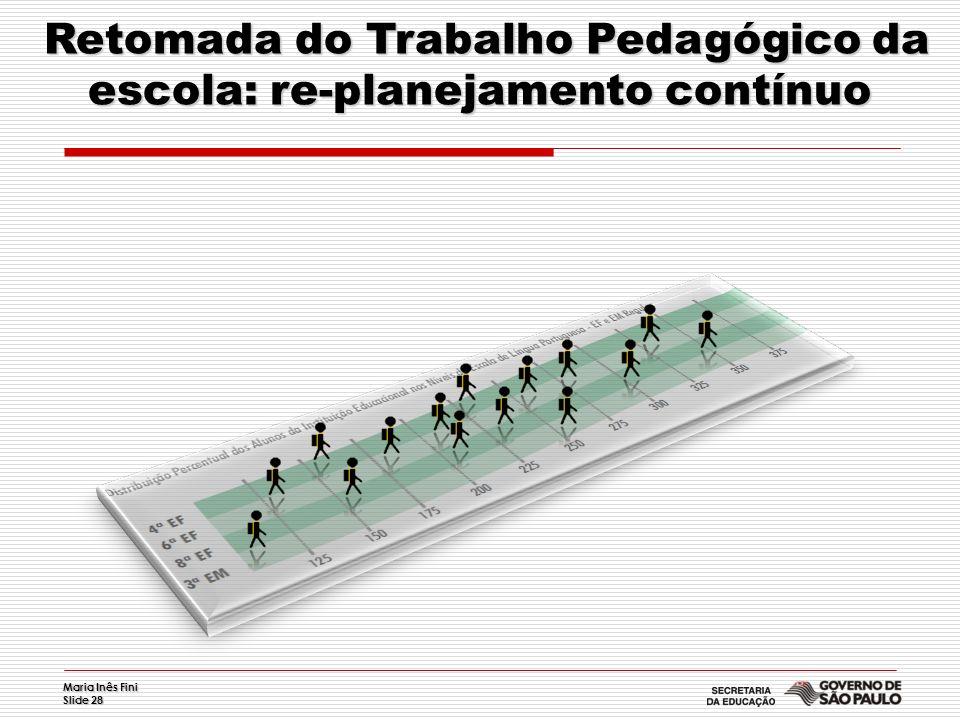 Maria Inês Fini Slide 28 Retomada do Trabalho Pedagógico da escola: re-planejamento contínuo Retomada do Trabalho Pedagógico da escola: re-planejament
