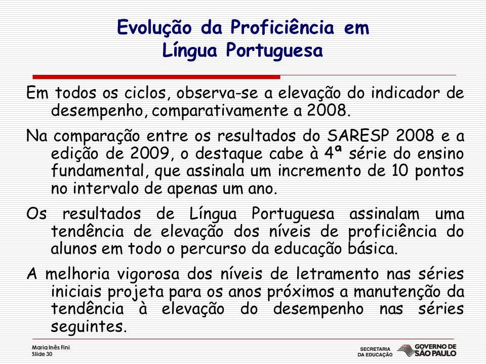 Maria Inês Fini Slide 30 Evolução da Proficiência em Língua Portuguesa Em todos os ciclos, observa-se a elevação do indicador de desempenho, comparati