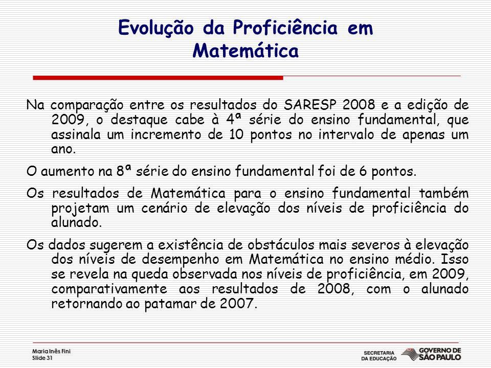 Maria Inês Fini Slide 31 Evolução da Proficiência em Matemática Na comparação entre os resultados do SARESP 2008 e a edição de 2009, o destaque cabe à