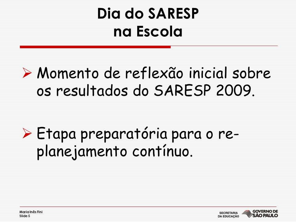 Maria Inês Fini Slide 5 Dia do SARESP na Escola Momento de reflexão inicial sobre os resultados do SARESP 2009. Etapa preparatória para o re- planejam
