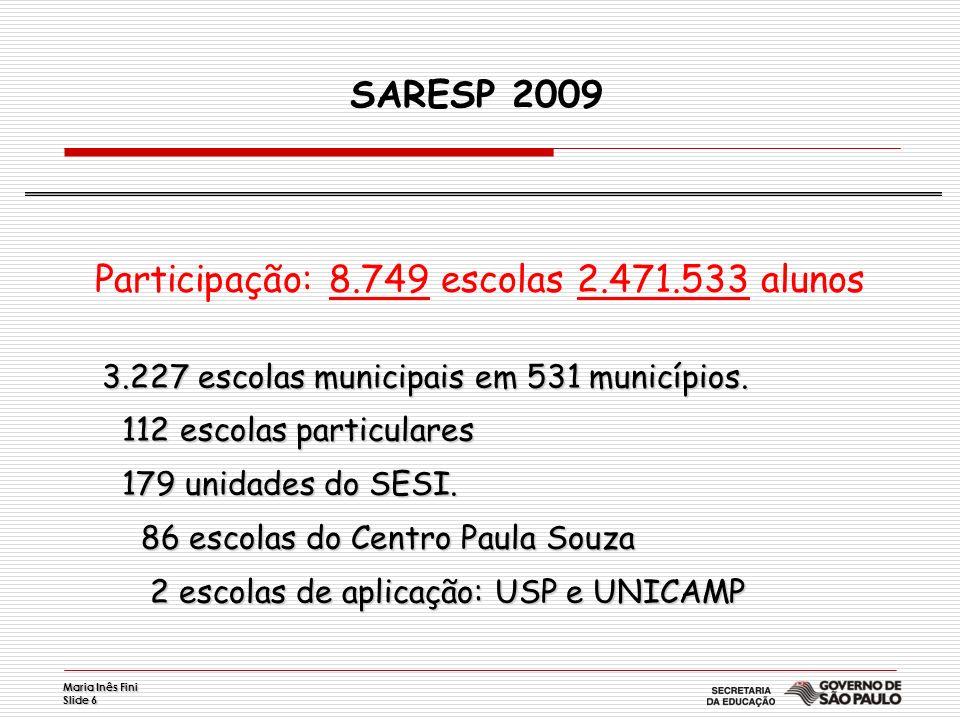 Maria Inês Fini Slide 7 SARESP 2009 Resultados Informações para a escola nos documentos: 1.Boletim da Escola: Dados gerais de participação no estado.