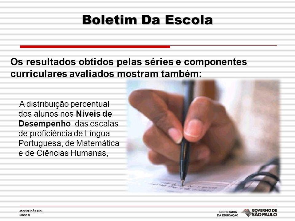 Maria Inês Fini Slide 8 Boletim Da Escola Os resultados obtidos pelas séries e componentes curriculares avaliados mostram também: A distribuição perce