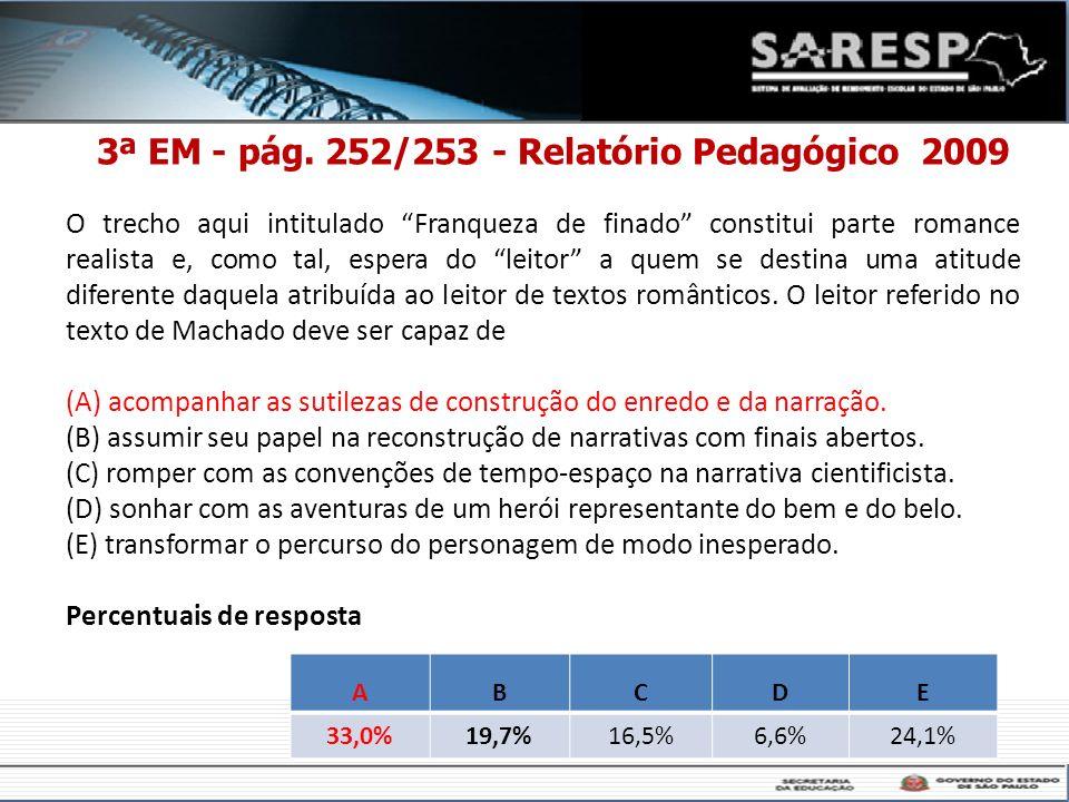 3ª EM - pág. 252/253 - Relatório Pedagógico 2009 O trecho aqui intitulado Franqueza de finado constitui parte romance realista e, como tal, espera do