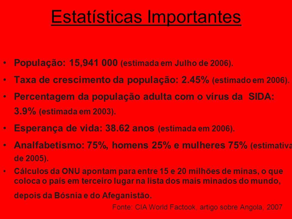 Fazer Negócios em Angola PaísFacilidade para fazer negócios (posição no mundo) Angola156/175 economias avaliadas Brasil121 Cabo Verde125 Canadá4 Guiné