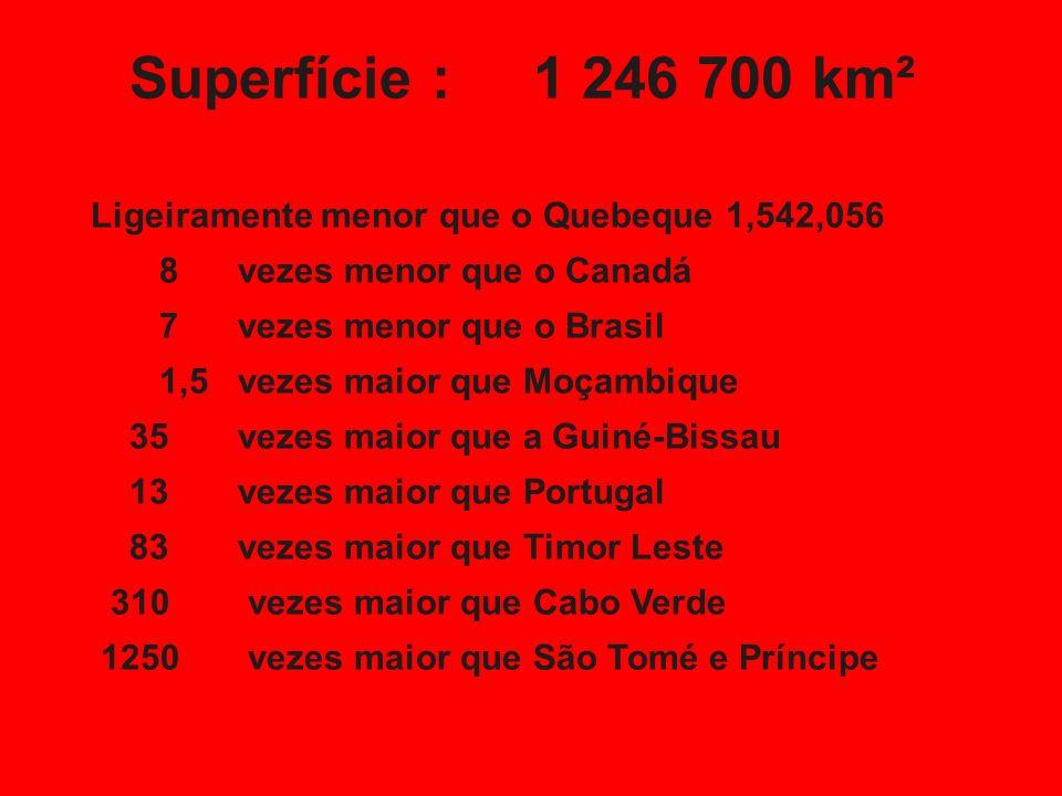 Superfície : 1 246 700 km² Ligeiramente menor que o Quebeque 1,542,056 8 vezes menor que o Canadá 7 vezes menor que o Brasil 1,5 vezes maior que Moçambique 35 vezes maior que a Guiné-Bissau 13 vezes maior que Portugal 83 vezes maior que Timor Leste 310 vezes maior que Cabo Verde 1250 vezes maior que São Tomé e Príncipe