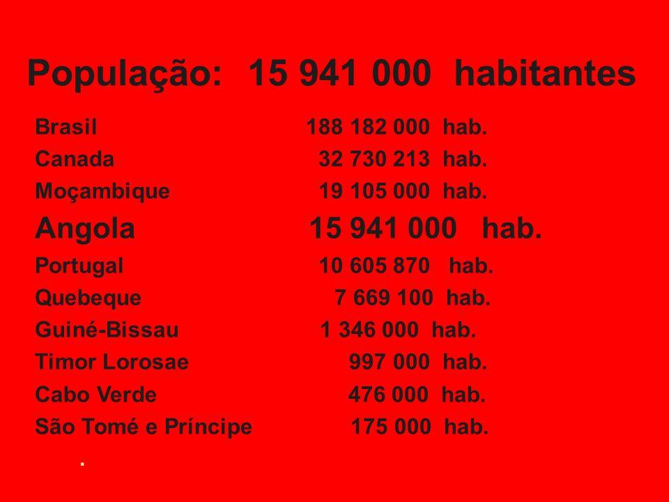 Brasil 188 182 000 hab.Canada 32 730 213 hab. Moçambique 19 105 000 hab.