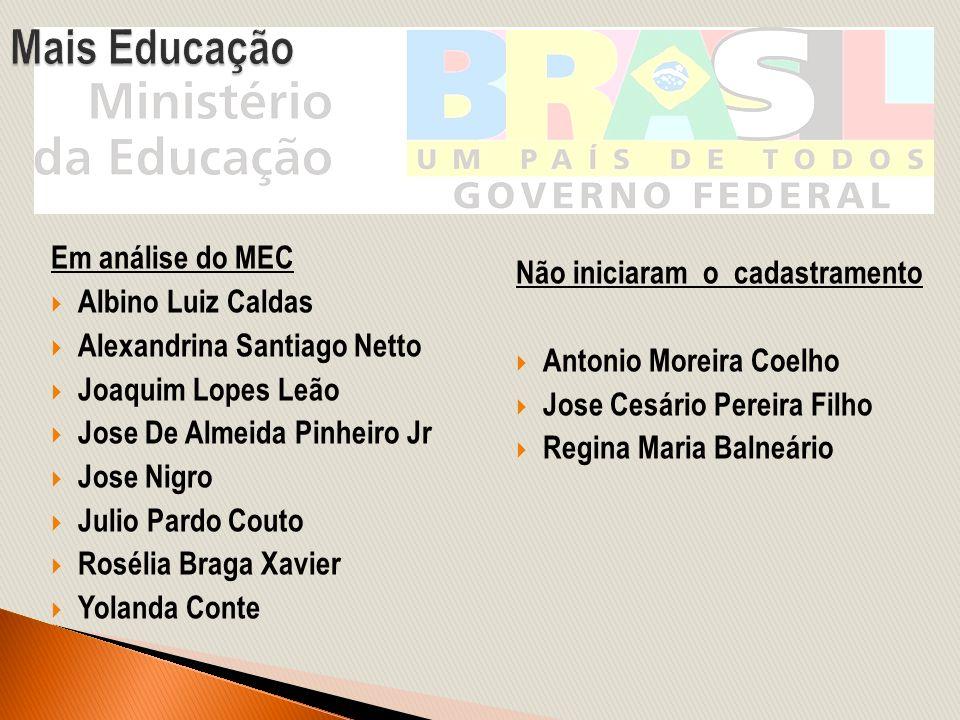 Em análise do MEC Albino Luiz Caldas Alexandrina Santiago Netto Joaquim Lopes Leão Jose De Almeida Pinheiro Jr Jose Nigro Julio Pardo Couto Rosélia Br