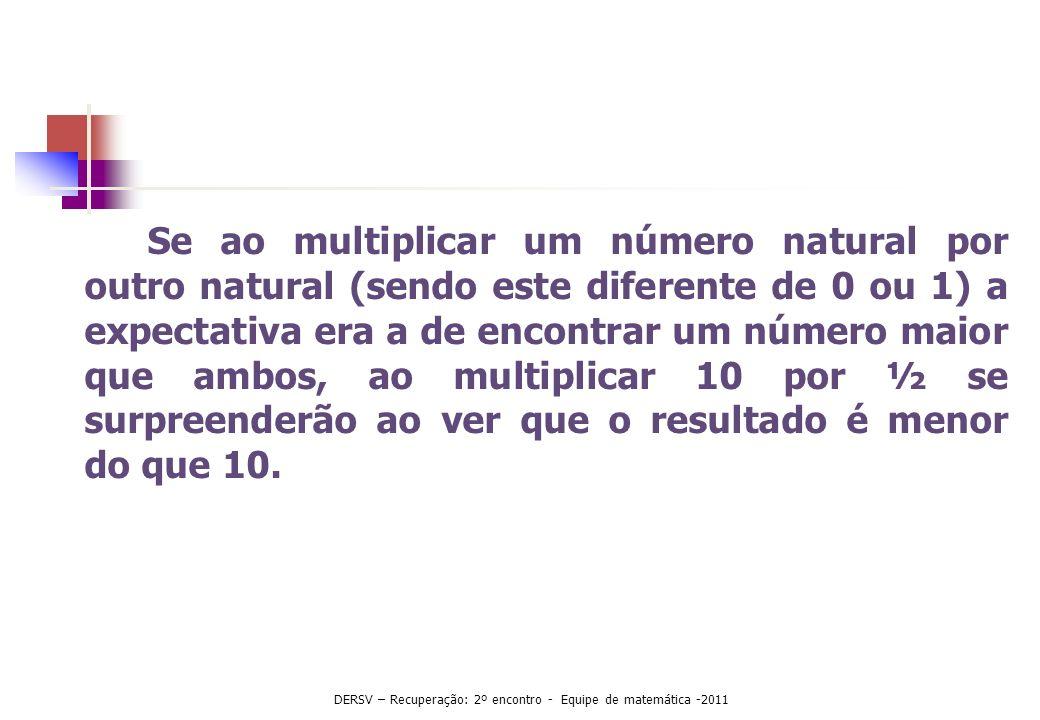 Se ao multiplicar um número natural por outro natural (sendo este diferente de 0 ou 1) a expectativa era a de encontrar um número maior que ambos, ao