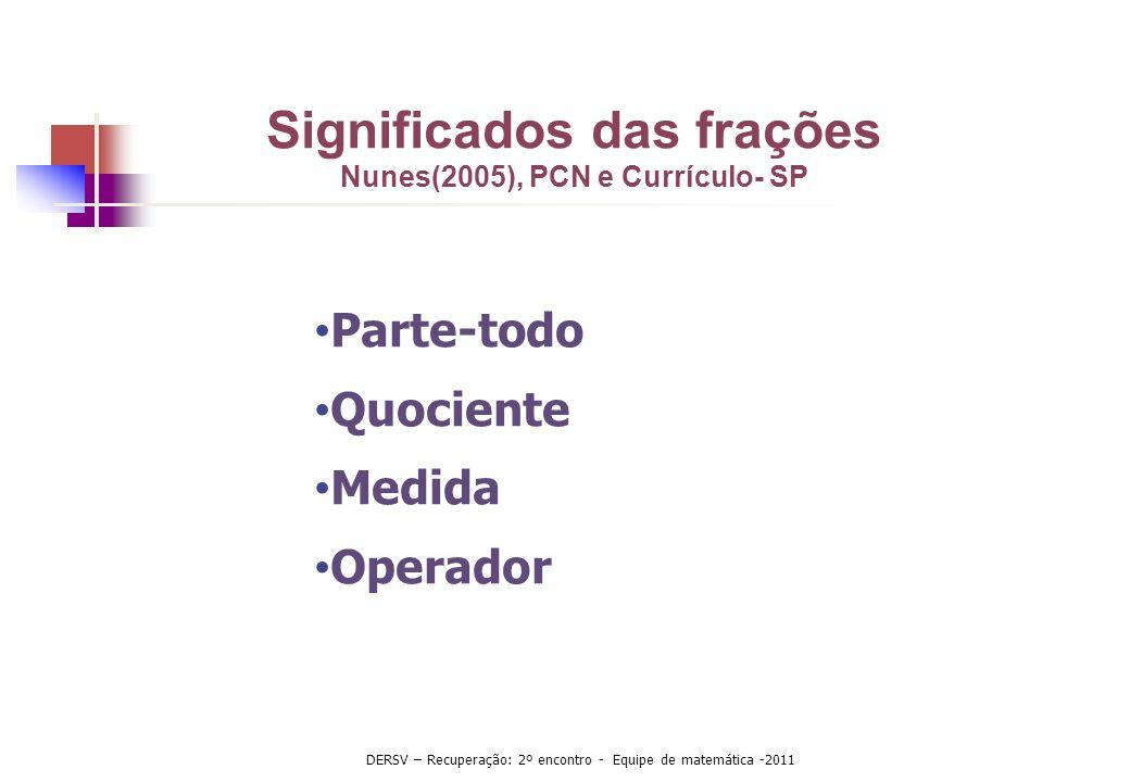Significados das frações Nunes(2005), PCN e Currículo- SP Parte-todo Quociente Medida Operador DERSV – Recuperação: 2º encontro - Equipe de matemática
