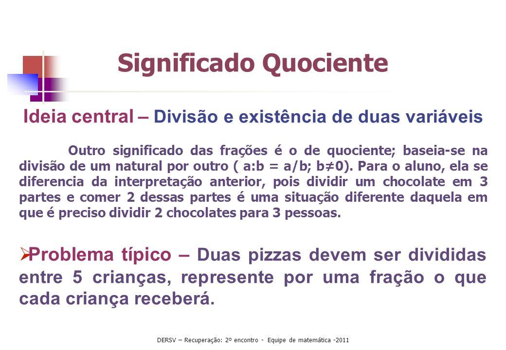 Significado Quociente Ideia central – Divisão e existência de duas variáveis Outro significado das frações é o de quociente; baseia-se na divisão de u