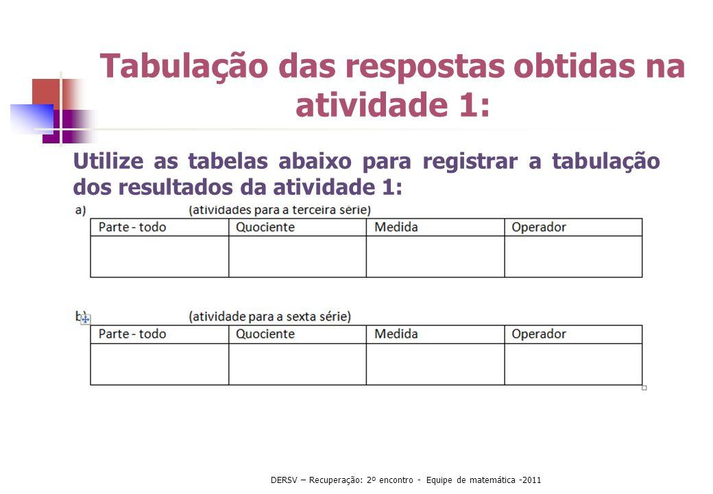 Tabulação das respostas obtidas na atividade 1: DERSV – Recuperação: 2º encontro - Equipe de matemática -2011 Utilize as tabelas abaixo para registrar