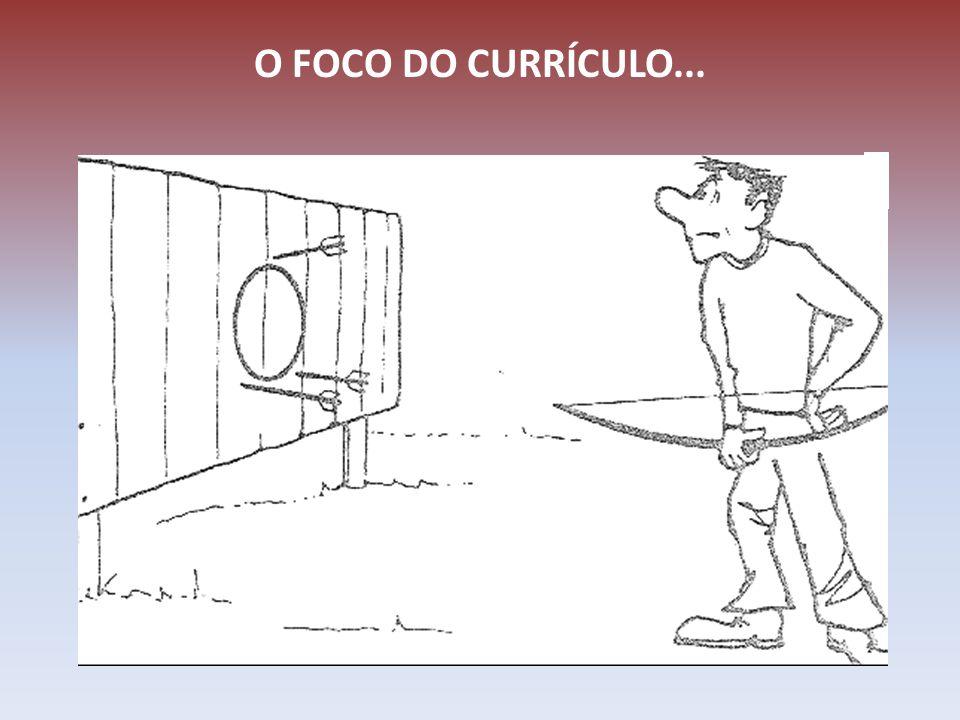 A FINALIDADE DO CURRÍCULO...